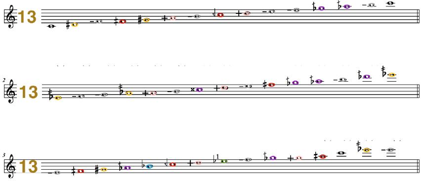 13th Overtone Scales