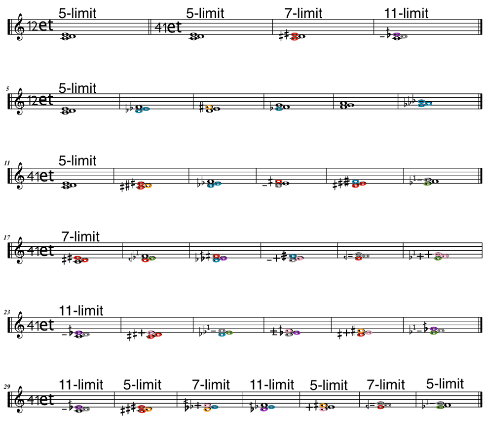 41et chromatic chord progressions